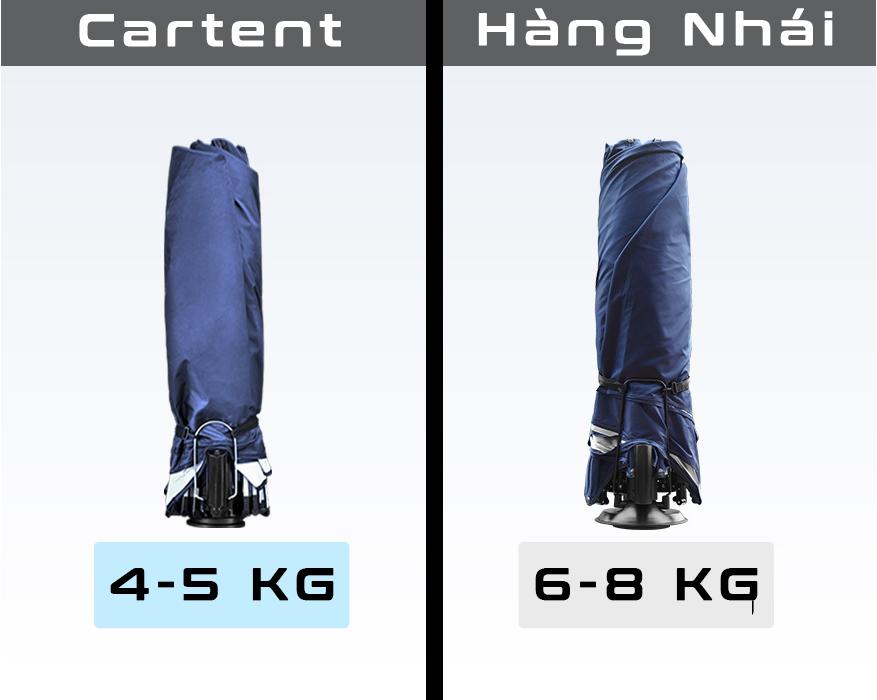 Cartent.vn